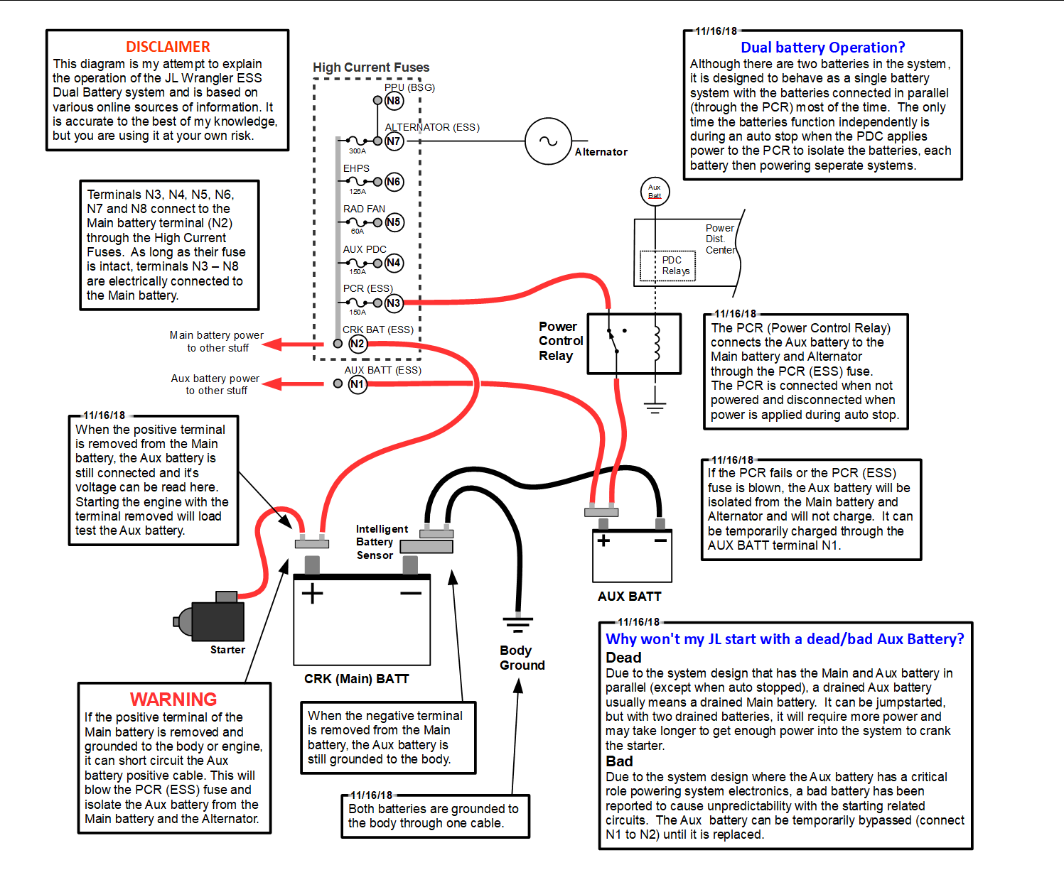 Powertech Dual Battery Isolator Wiring Diagram from www.jlwranglerforums.com