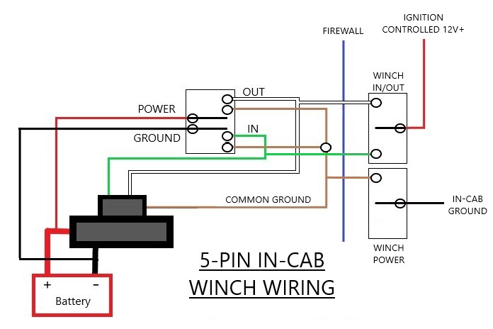 In Cab Winch Control Wiring From Basic To Warn Zeon 2018 Jeep Wrangler Forums Jl Jlu Rubicon Sahara Sport Unlimited Jlwranglerforums Com