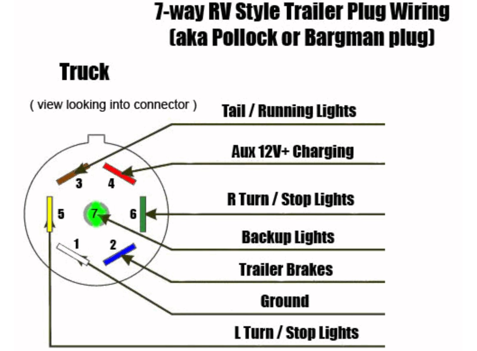 7 pin trailer wiring diagram boat wiring diagram 7 pin tow wiring 7 pin trailer ke wiring diagram for #1