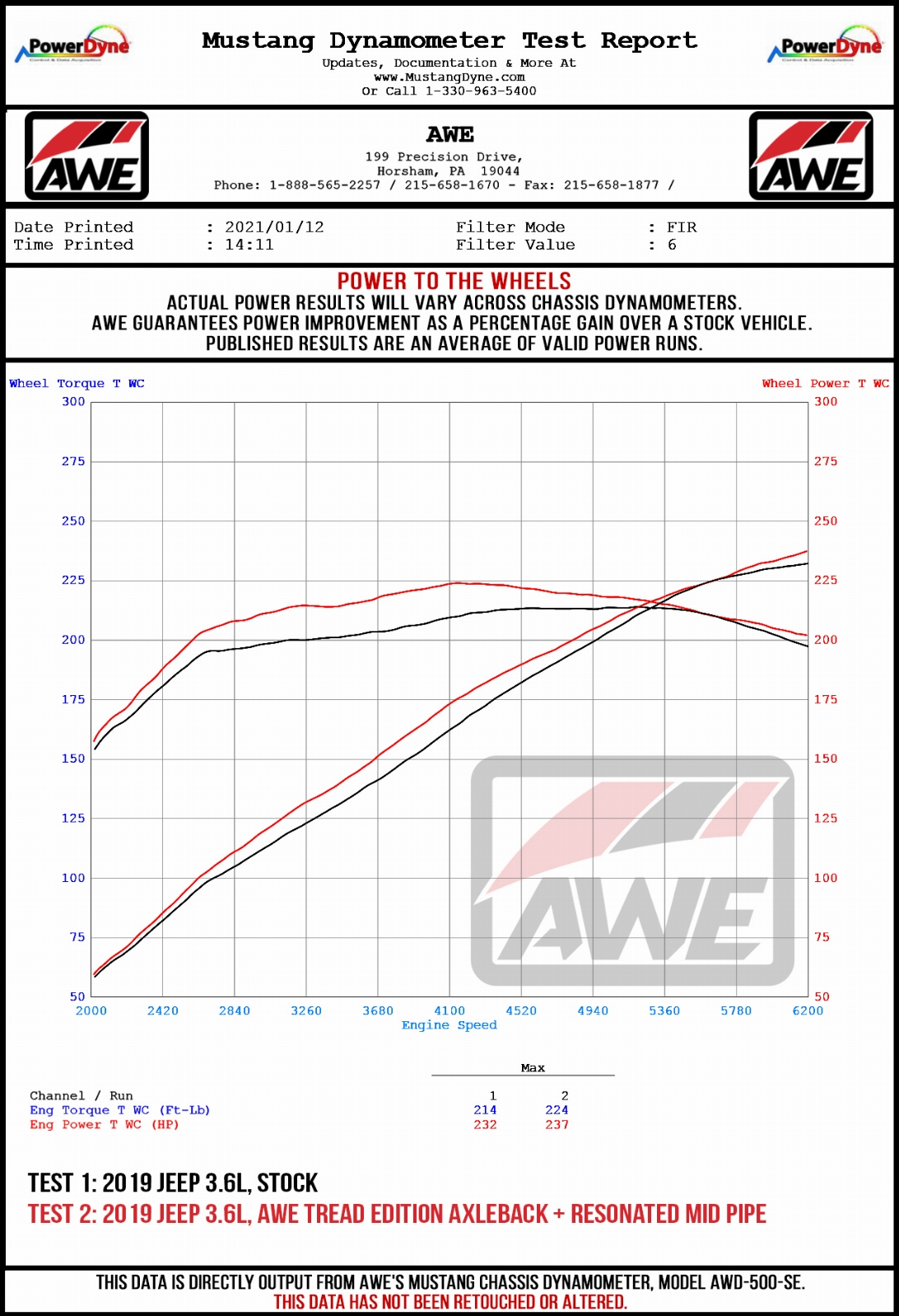 AWE_Jeep_36L_Wheel_Dyno.jpg