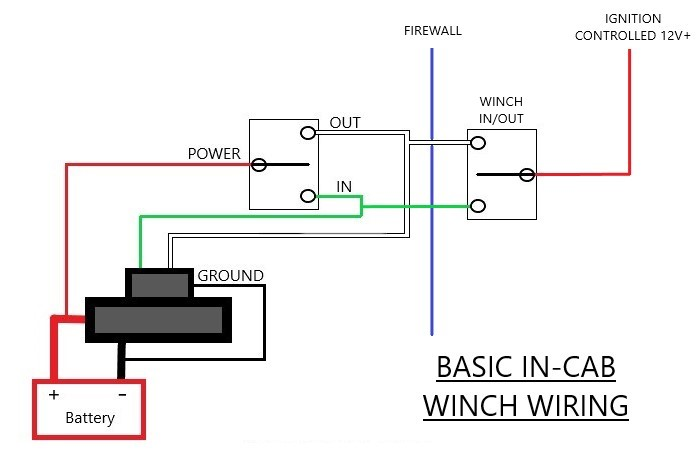 In-Cab Winch Control Wiring (From Basic to Warn Zeon) | 2018+ Jeep Wrangler  Forums (JL / JLU) - Rubicon, Sahara, Sport, Unlimited - JLwranglerforums.comJL Wrangler Forums