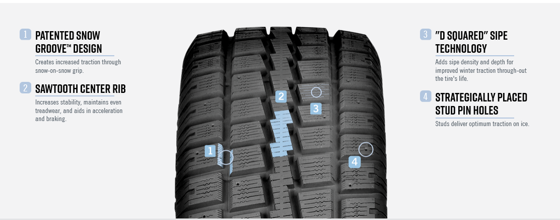 Cooper Discoverer M+S Winter Tire.png