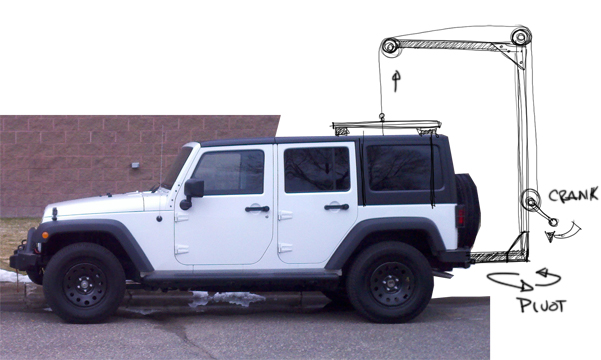 Diy hardtop hoist ideas brainstorming 2018 jeep for Garage jeep nimes