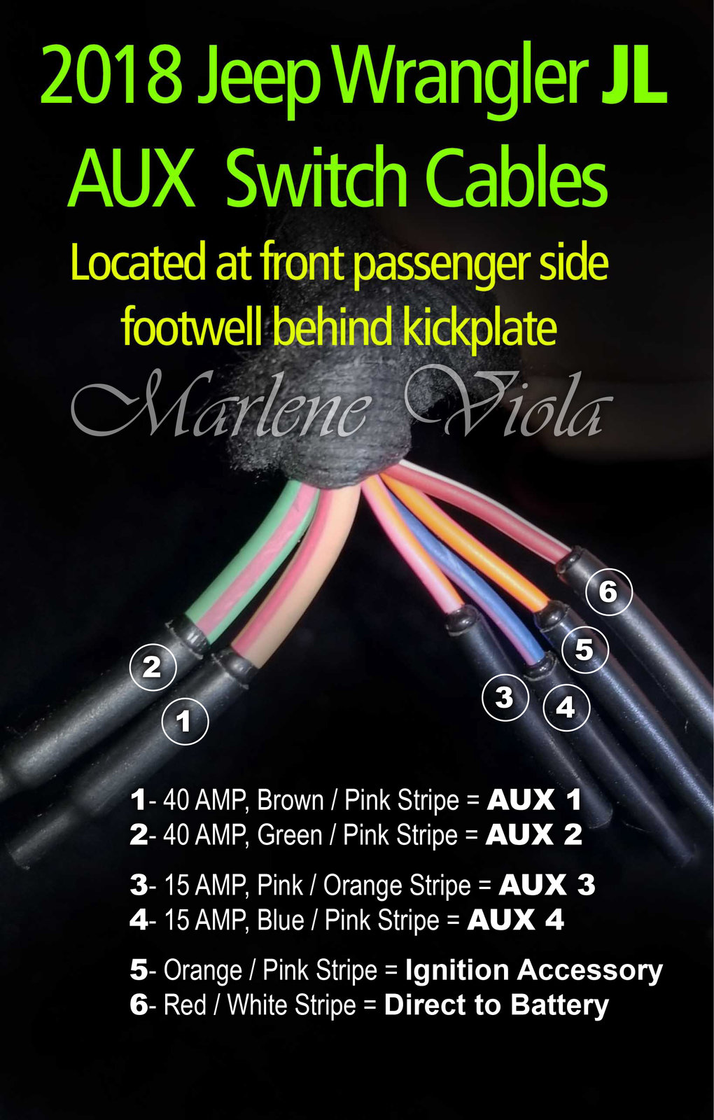 AUX Switches: Cable COLOR CODE Wiring Identification ...