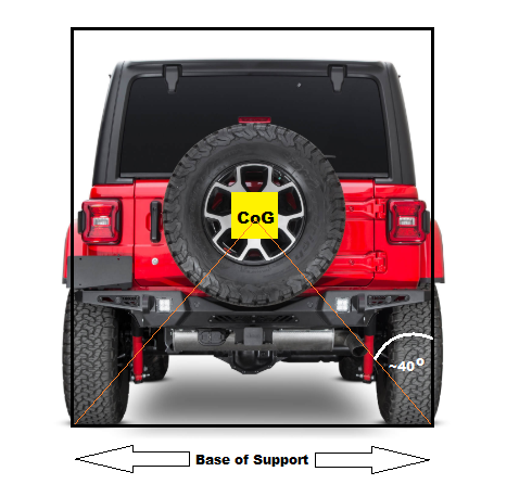 Jeep Roll Angle.png