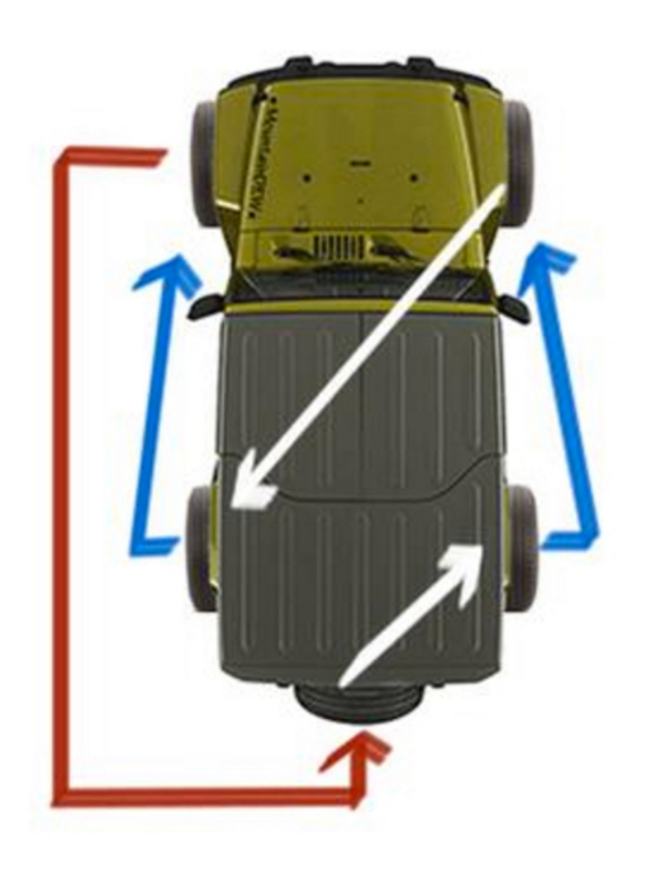 jeep tire rotation.png