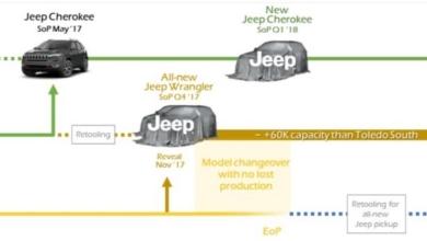 Jeep Wrangler JL Reveal Date - November - LA Show - SEMA