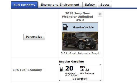 MPG Figures For 2018 Jeep Wrangler Unlimited JLU 4 Door V6 3.6L (Pentastar)  Are In