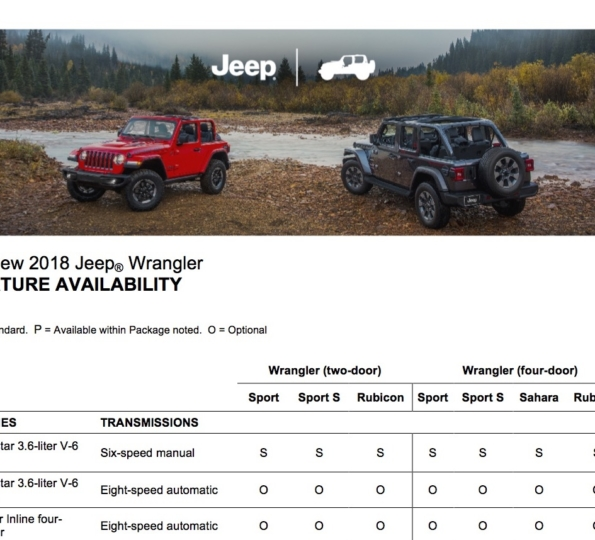 Official Brochure For The 2018 Jeep Wrangler Jl 2018