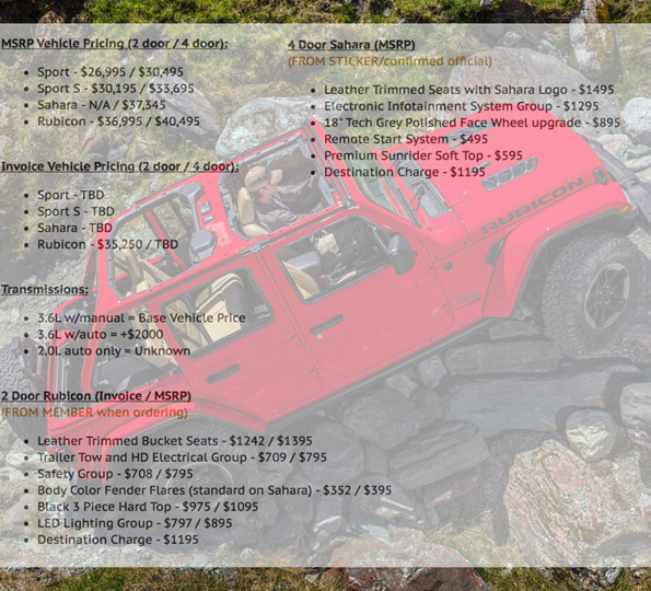 Koons Group Buy For Jeep Wrangler JL Offering Below Invoice - What is the invoice price of a jeep wrangler unlimited