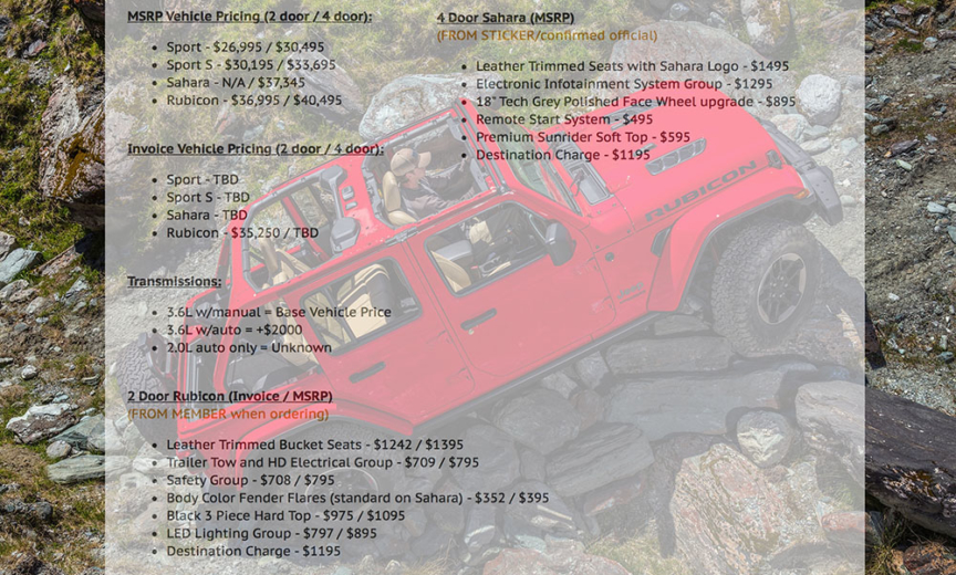 MSRP And Invoice Price Roundup For Jeep Wrangler JLJLU Base - Invoice price vs msrp