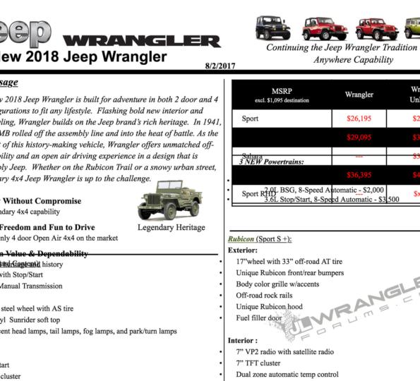 Icymi Hella Yella Jeep Wrangler Closeup 2018 Jeep