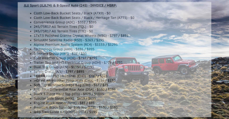 72b698904f3 We now have the complete pricing list (invoice and MSRP) for all currently  available 2018 Jeep Wrangler Unlimited Sport