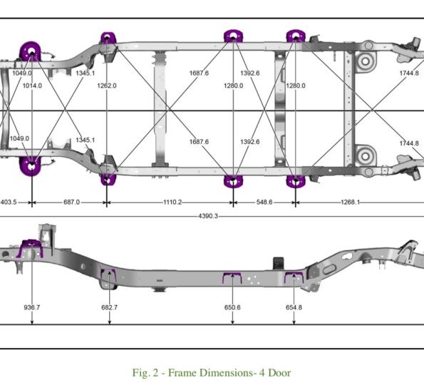 2018_JL_Frame_Dimensions 2 595x540 wrangler frame diagram schematics wiring diagrams \u2022