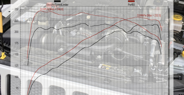 Superchips Has Released Its Tuning Solutions For The Jeep Jl 36l V6 Engine Wrangler With Pentastar Is Now Possible Via Both: Jeep V6 Engine Diagram At Outingpk.com
