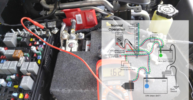 Jeep Auxiliary Battery Wiring | Wiring Diagram on